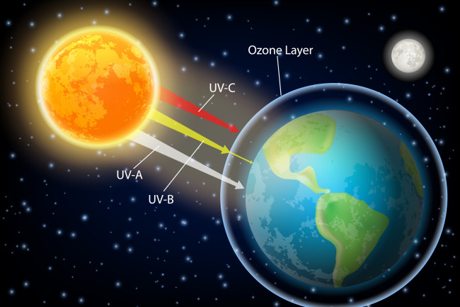 ozone hole diagram earth and the sun shutterstock