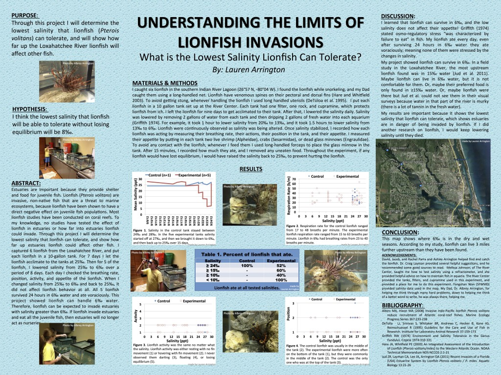 Lauren-Arrington-Science-Fair-Display-1024x768.jpg