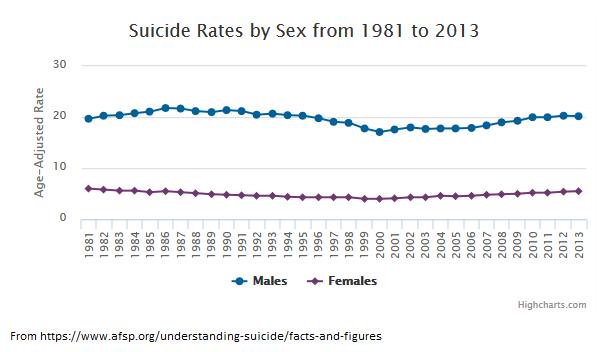 suicide_AFSP.png
