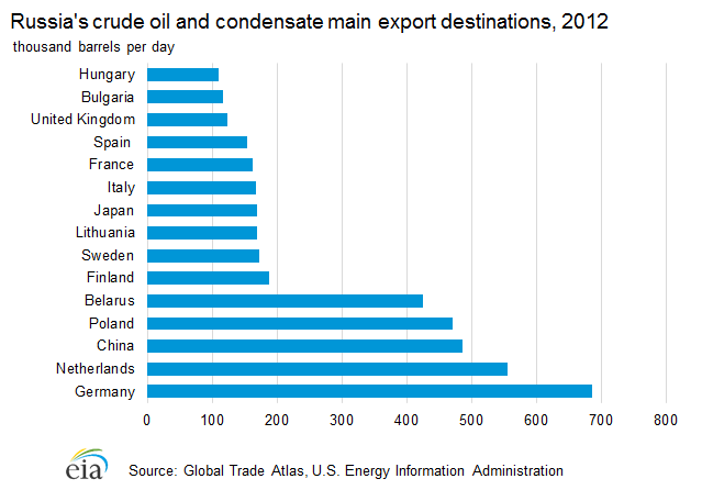crude_oil_export.png