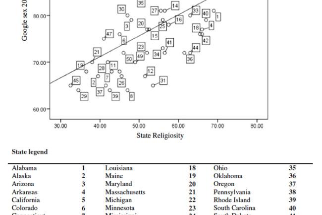 religious-graph.jpg