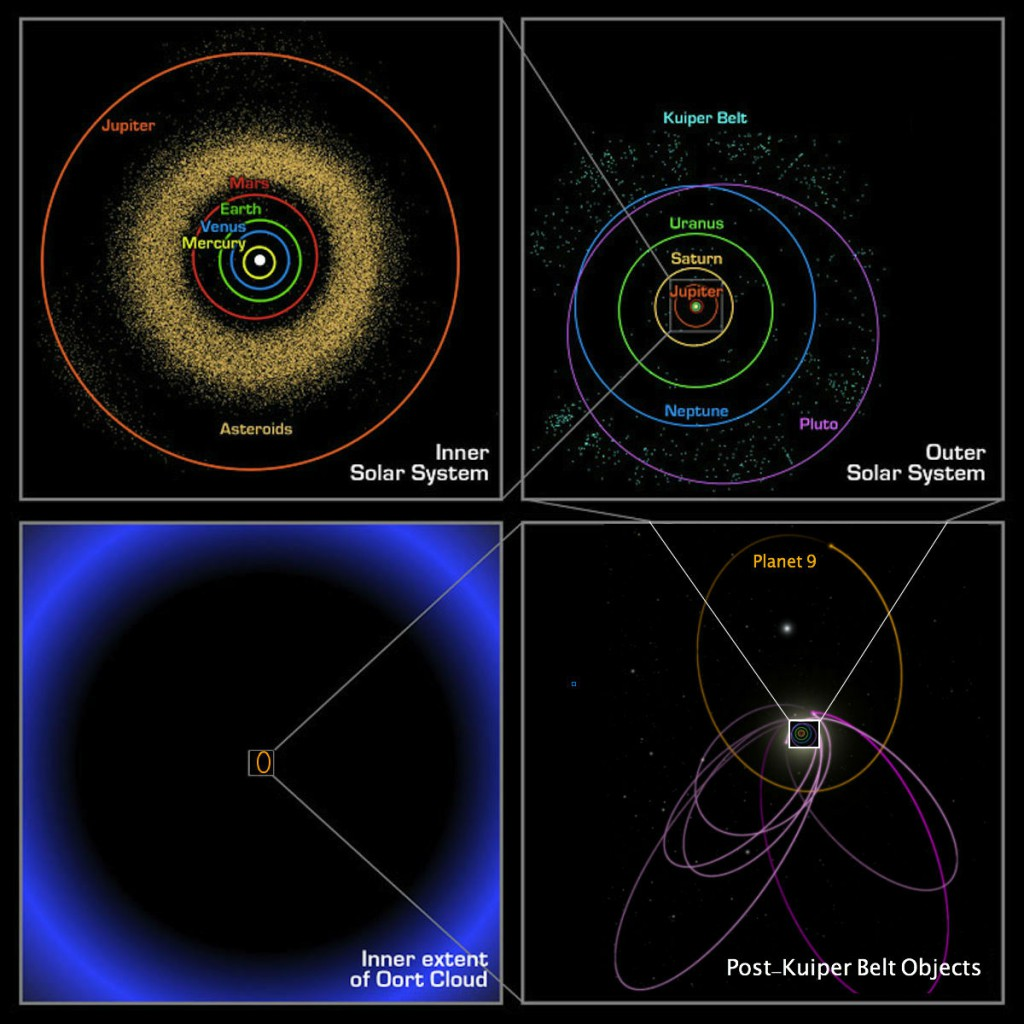 Four zones of the solar system include a staggering amount of unexplored space--almost everything beyond Pluto is barely known. (Credit: M. Brown/Caltech/R.Hurt/C.Powell)