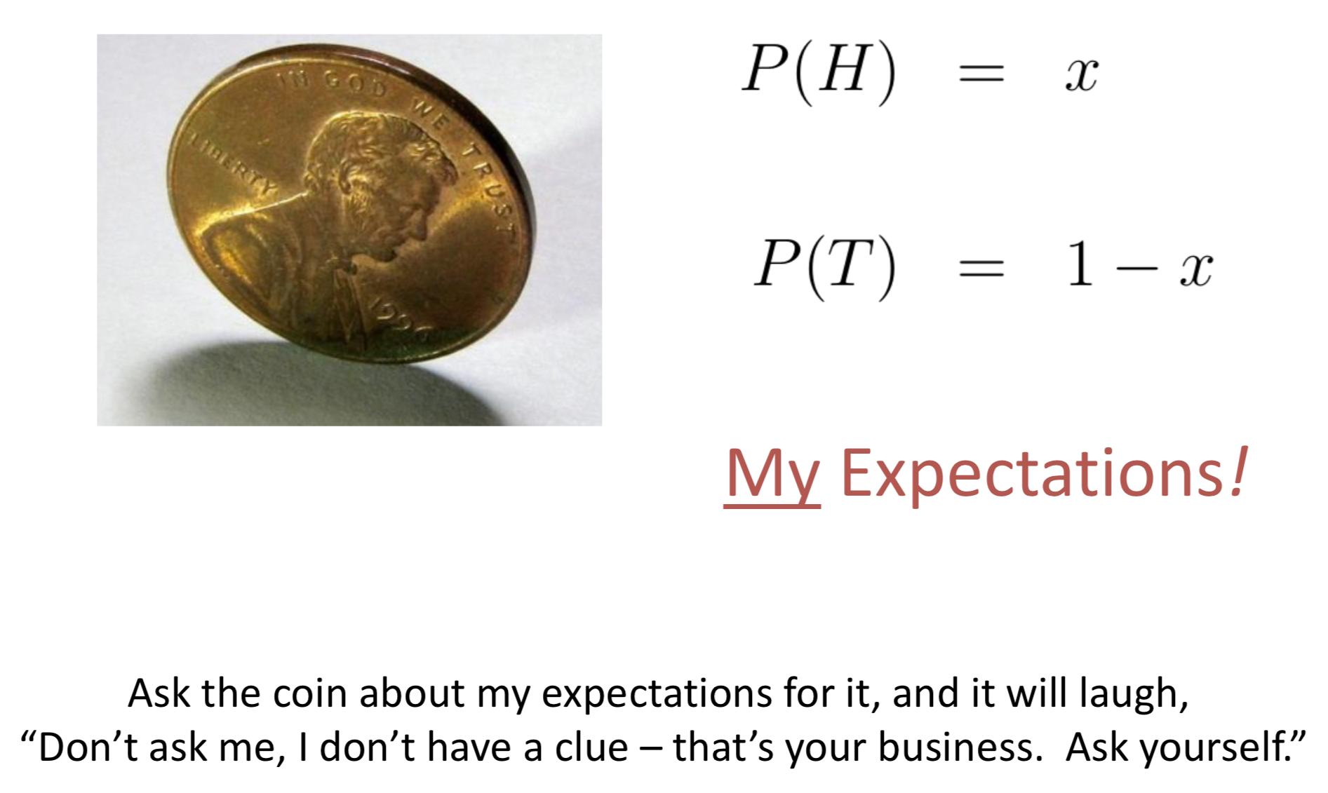 Lanzamiento de la moneda
