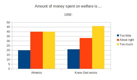 Atheist conservatives5