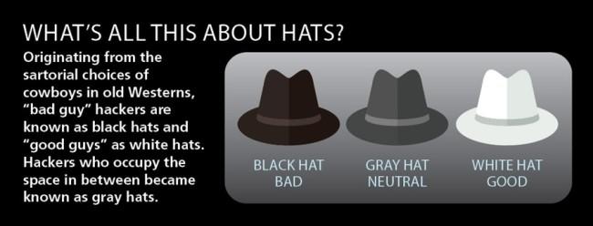 white-hats