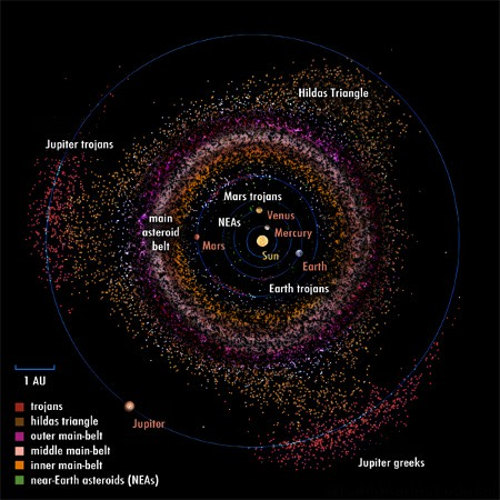 asteroidsformining