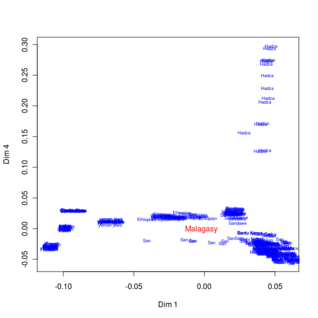 PCA4by1.png