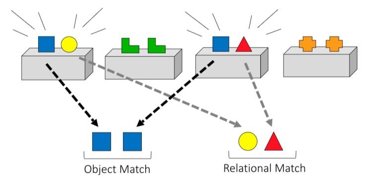 Carstensen-Methods-Image