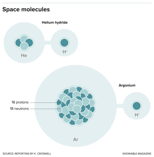 G-space-molecules-alt