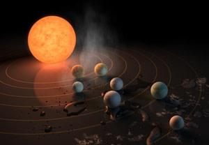 TRAPPIST System