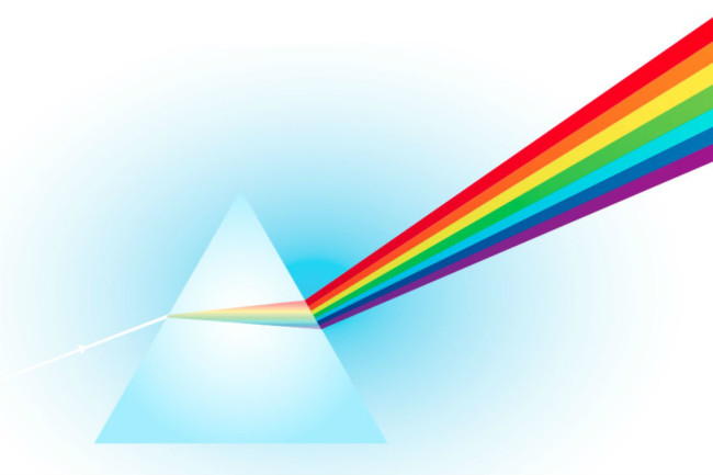 Rainbow Refraction Prism - Shutterstock