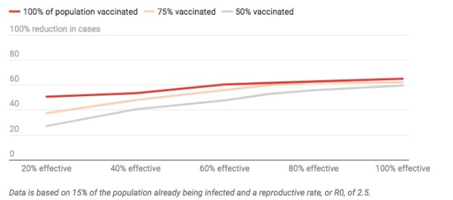 COVID-19 Vaccine Effectiveness - The Conversation