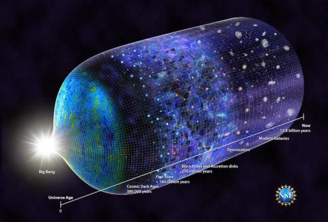 cosmic-timeline.jpg.jpeg
