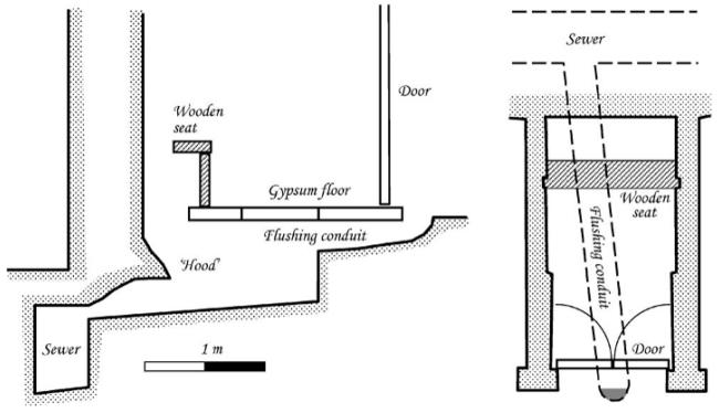 Toilet Diagram Minos - Sustainability