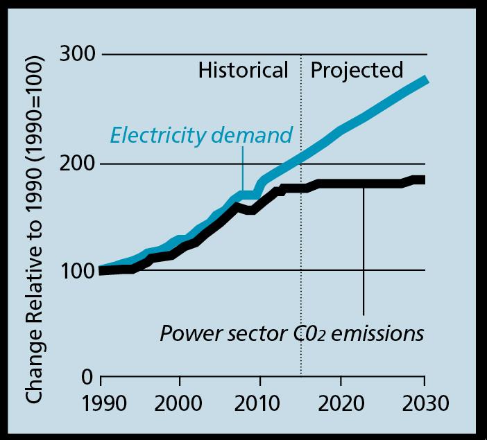 power_sector_chart.jpg