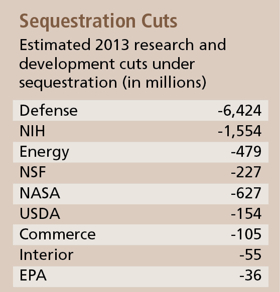 sequestration-cuts.jpg