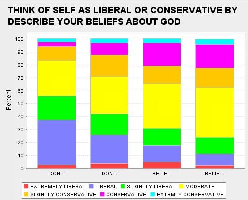 politicsbelief.jpg