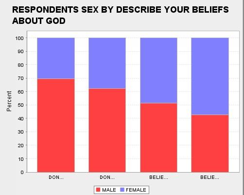 sexbelief.jpg