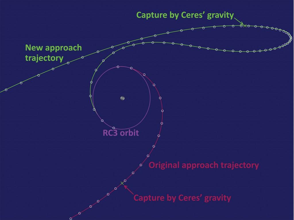 trajectoryComparison2-1024x767.jpg