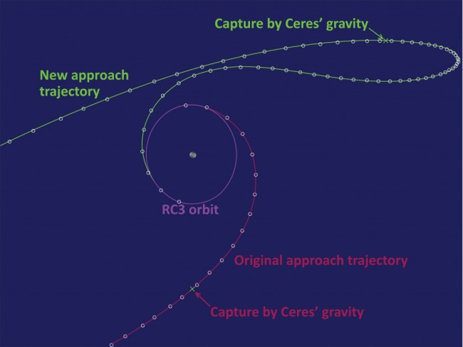 trajectoryComparison2-1024x767.jpg