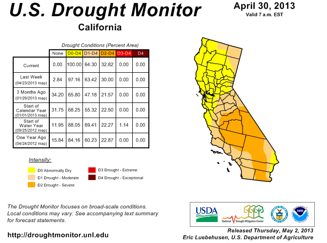 California-Drought-Conditions.png