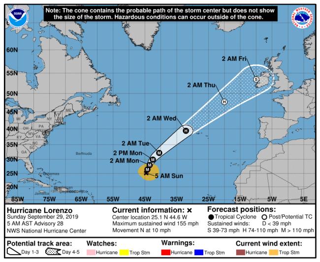 Lorenzo Forecast Track