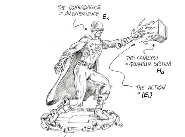 Quantum Mechanics Cartoon - Mark Staff Brandl