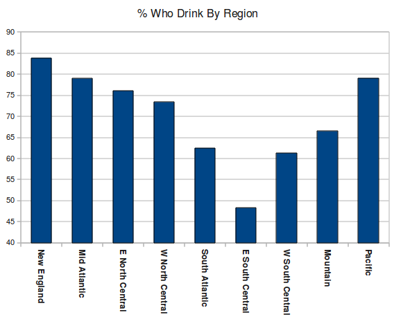 drinkregion.png