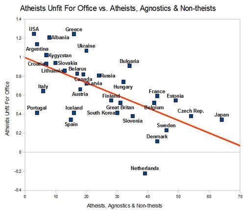 atheistsunfit.jpg