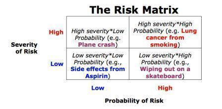 Risk-Matrix.jpg