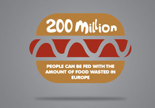 World Environment Day: Food Waste poster