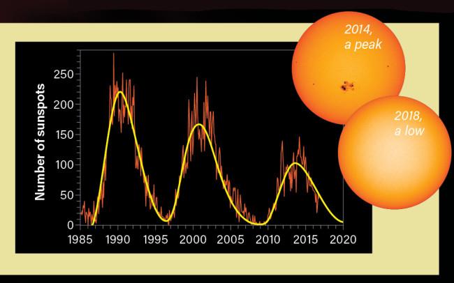 Sun-Cycle.jpg