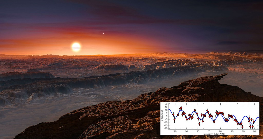 What we imagine vs what we know about Proxima b: The illustration shows a possible landscape on a nearby Earth-size planet. The inset shows its gravitational tug on its star--the only concrete data we have about it.