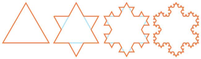Snowflakes form fractals
