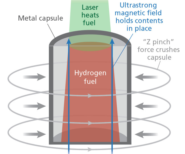 nuclear-fusion.jpg