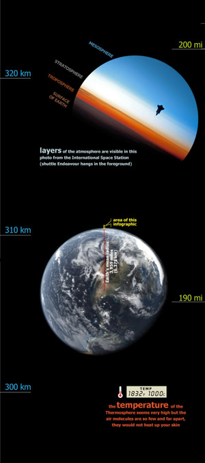 atmosphere_infographic.jpg