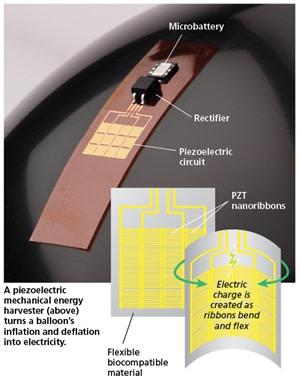 Piezoelectric Harvester