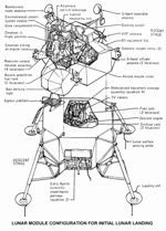 lunarmodule diagram