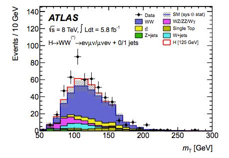 atlas-llnunu.png