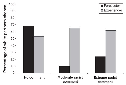 Shunning_racism.jpg