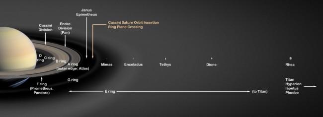 ring-system-1024x372.jpg