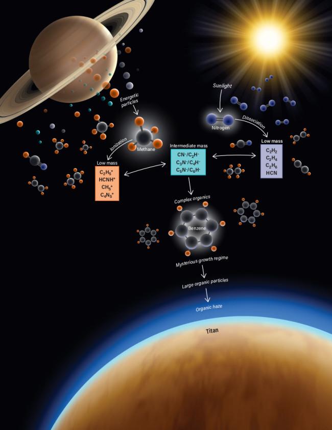 DSC-LA0719 08 titan infograph
