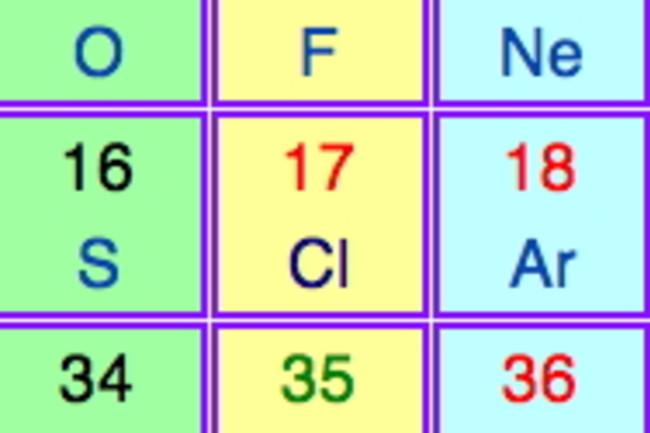 periodic-table-excerpt.jpg