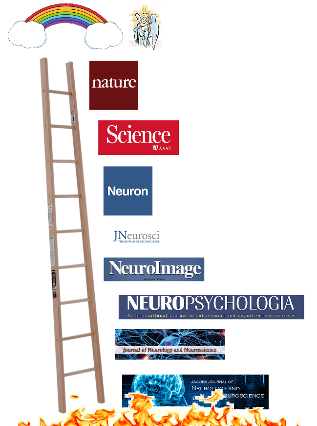 ladder_of_science.png