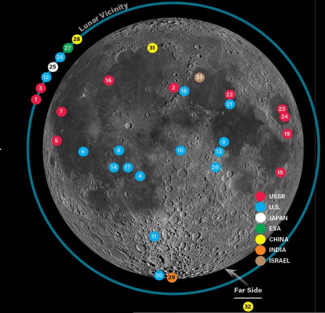Map of Lunar Exploration Sites