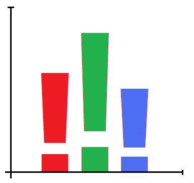 dodgy_statistics1.jpg