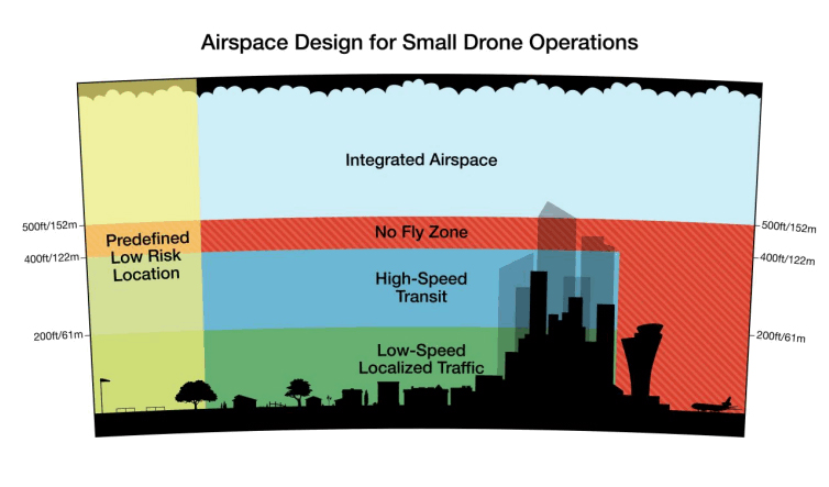 airspace-grid.jpg