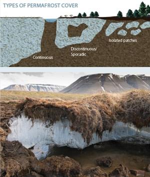 Permafrost Infographic