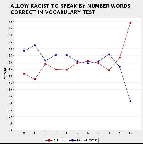racistlesshs.jpg