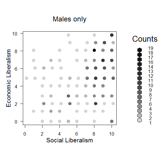 sex_politicss_male_scatter.png